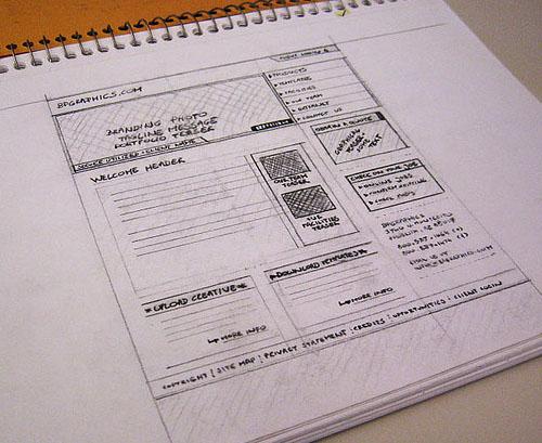 BPgraphics-UI-Sketch